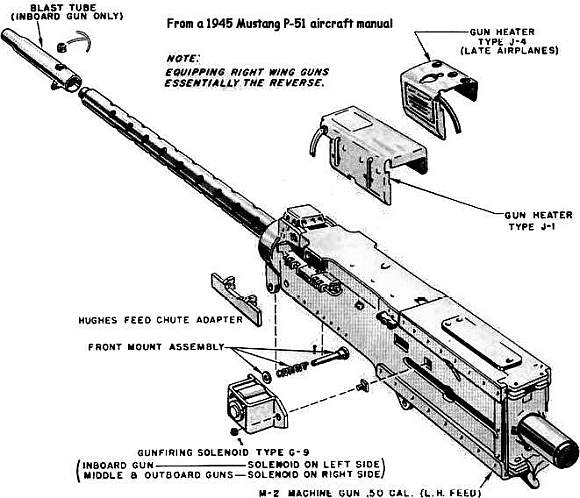 Browning .50 Cal M2 Aircraft P-51 Attachments