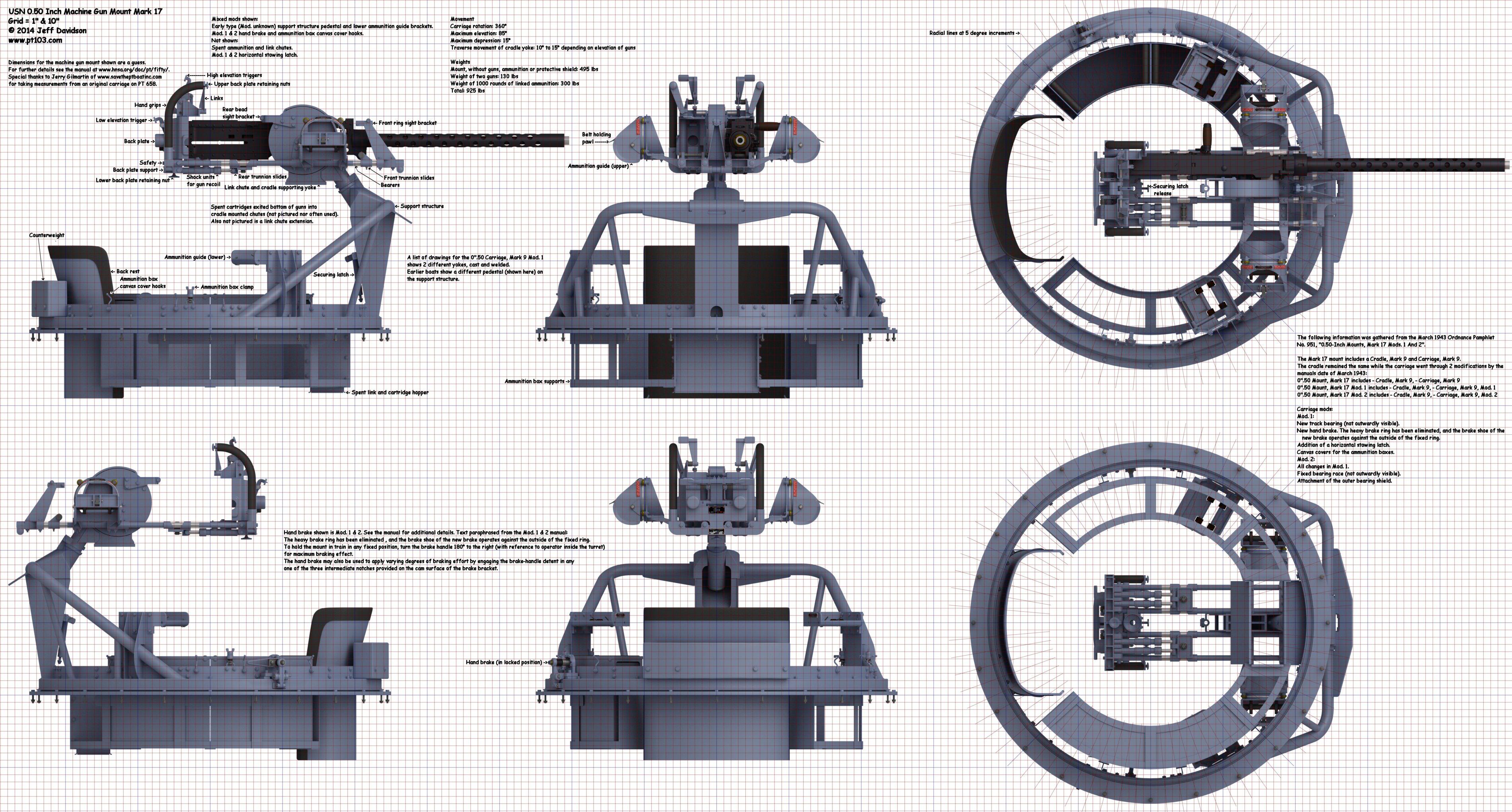 usn 0 50 inch machine gun mount mark 17