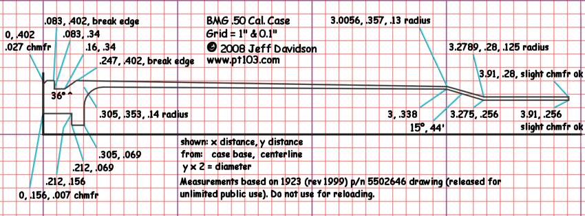 Browning .50 Cal M2 Cartridge Case Dimensions